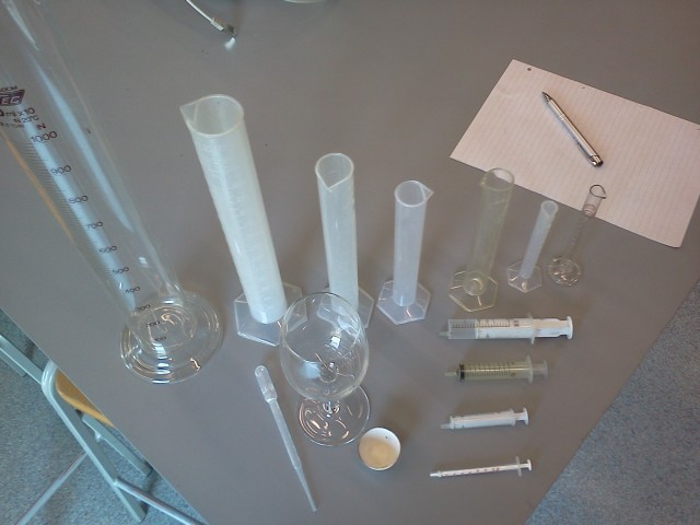 IB Biology: Measuring Equipment