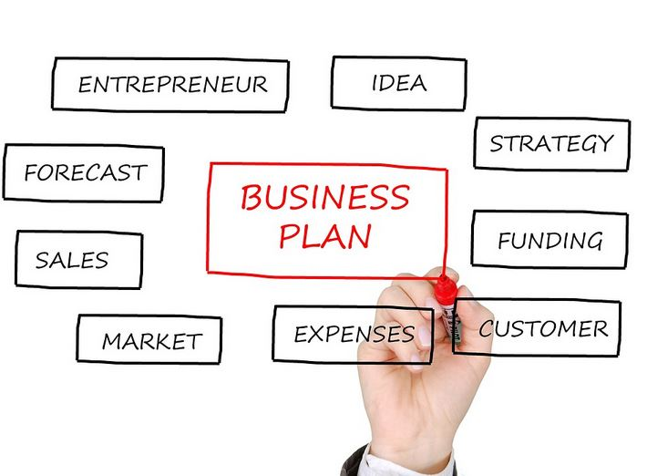 IB Business Management: The elements of a business plan