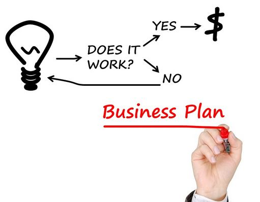 IB Business Management: Common steps in the process of starting up a business