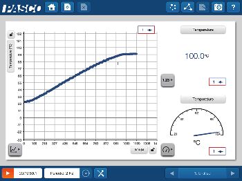 IB Chemistry: Software for graph plotting