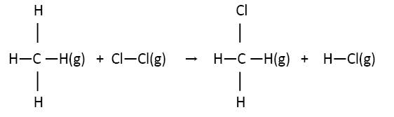 IB Chemistry: Example of connections