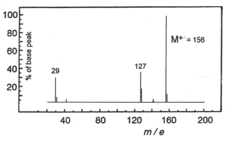 IB Chemistry: Identification from spectra: Question 2