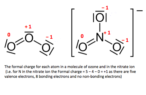 IB Chemistry: 14.1 Further aspects of covalent bonding