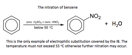 IB Chemistry: 20.1(3) Electrophilic substitution