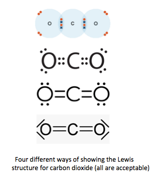 IB Chemistry: 4.3 Covalent structures (1)