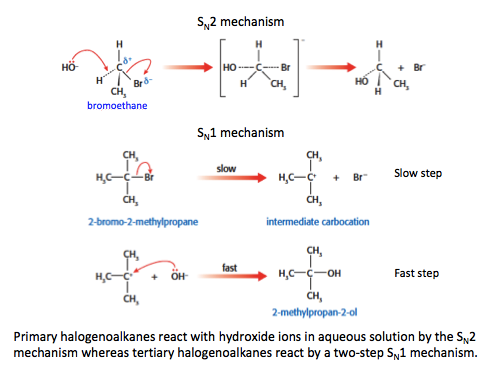 IB Chemistry: 20.1(1) Nucleophilic substitution