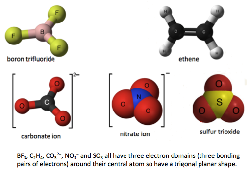 IB Chemistry: 4.3 Covalent structures (2)