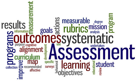IB Economics: Assessment map