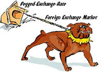 IB Economics: Fixed / managed exchange rate systems