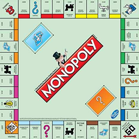 IB Economics: A comparison of monopoly and perfect competition? (HL only)