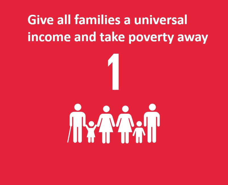 IB Economics: Unit 3.4(2) Policies to improve equality, equity and poverty