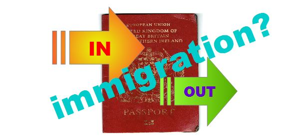 IB English B: Migration, facts & fiction