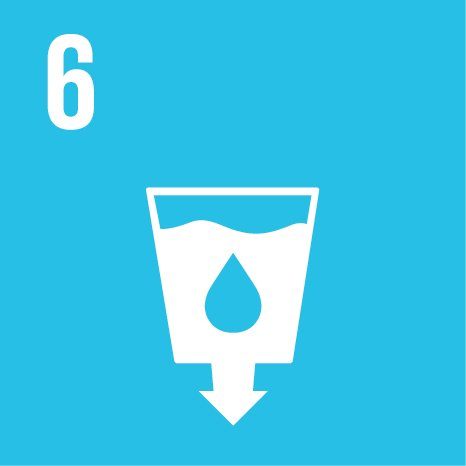 IB Environmental Systems & Societies: 4.2 Access to Fresh Water - the problems