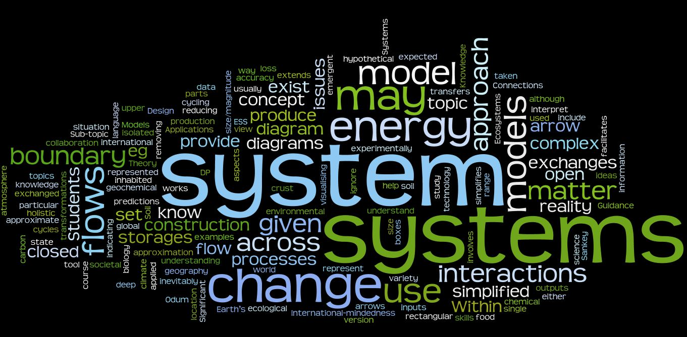 IB Environmental Systems & Societies: 1.2 What is a System - Advanced