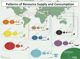 IB Geography: Measuring Trends in Consumption and Ecological Footprint