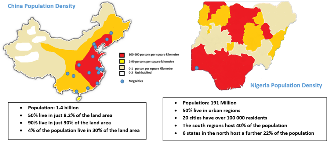 IB Geography: Population Density and Development in China and Nigeria