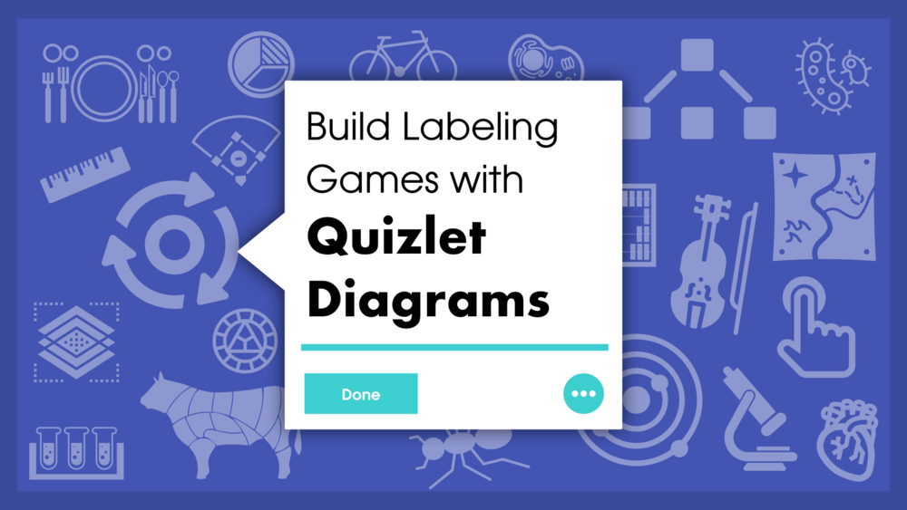IB Geography: Quizlet Resources
