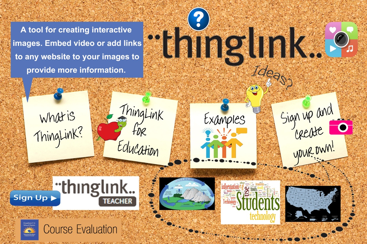 IB German A: Language & Literature: Thinglink