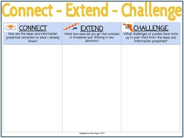 IB School Leadership: Connect | Extend | Challenge