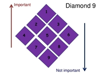 IB School Leadership: Diamond 9