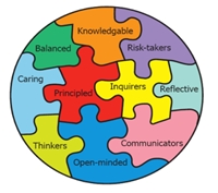 IB School Leadership: IB Learner Profile
