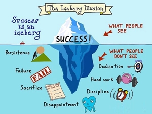 IB School Leadership: Examples of resilience and perseverance