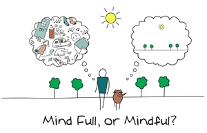 IB School Leadership: Mindfulness