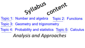 IB Maths: Analysis & Approaches: Syllabus content (TN)