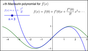 IB Maths: Analysis & Approaches: Mclaurin polynomials applet