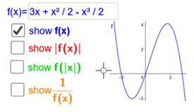IB Maths: Analysis & Approaches: Other changes to a graph