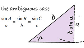 IB Maths: Analysis & Approaches: Ambiguous case (side-side-angle SSA)