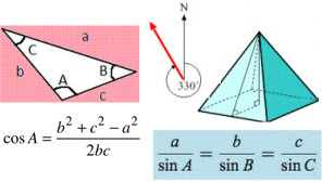 IB Maths: Analysis & Approaches: Triangle trig & applications