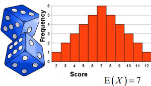 IB Maths: Analysis & Approaches: Probability of events (TN)