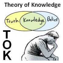 IB Maths HL & SL / Analysis: Theory of Knowledge