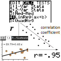 IB Maths HL & SL / Analysis: linear regression (SL)