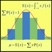 IB Maths HL & SL / Analysis: probability distributions