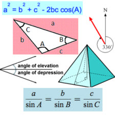 IB Maths HL & SL / Analysis: triangle trigonometry & applications