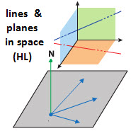 IB Maths HL & SL / Analysis: lines & planes in space (HL)
