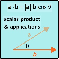 IB Maths HL & SL / Analysis: scalar product & applications