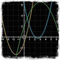 IB Maths Studies / Applications: Focus on - Quadratic Models