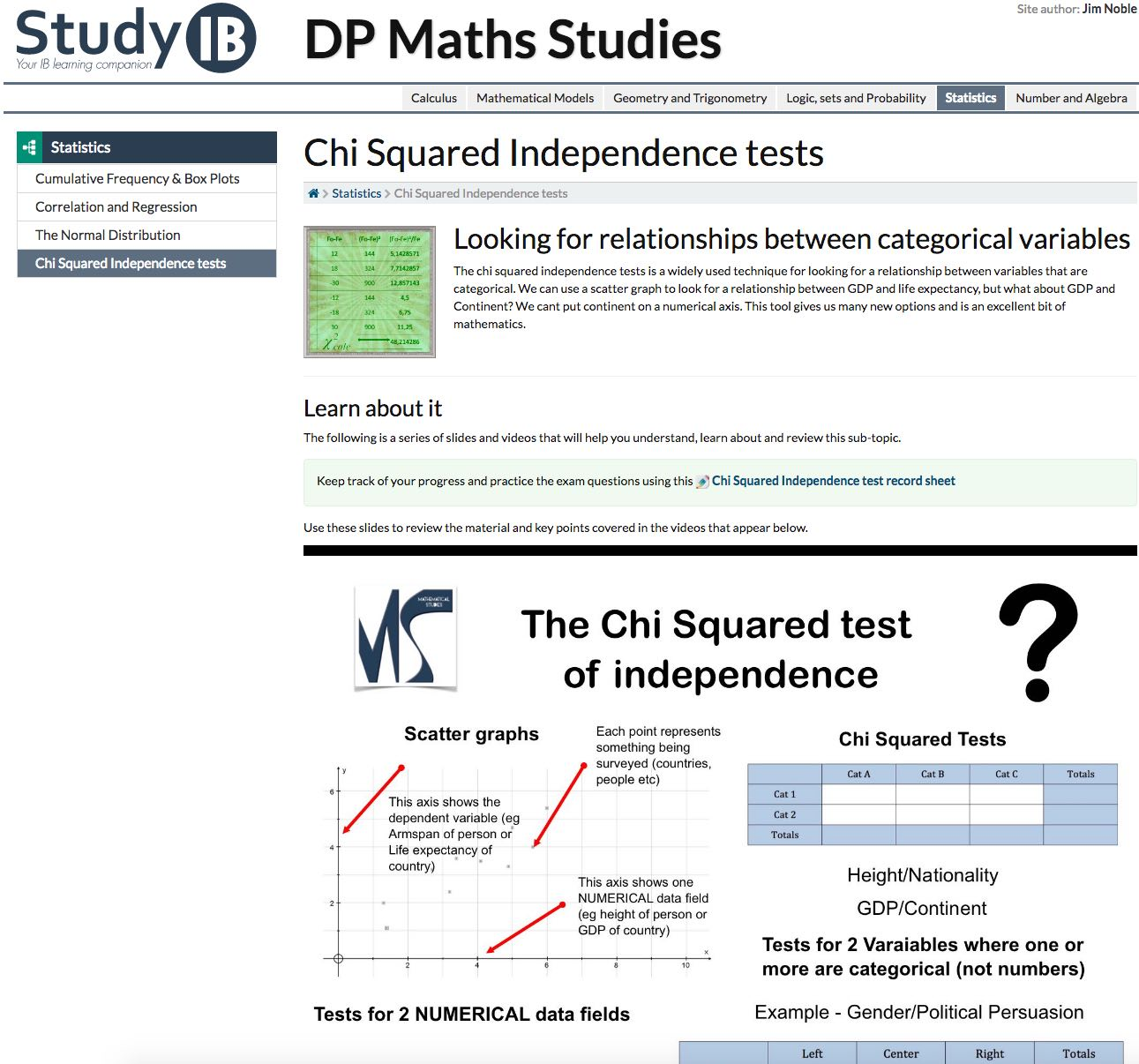 IB Maths Studies / Applications: StudyIB.net