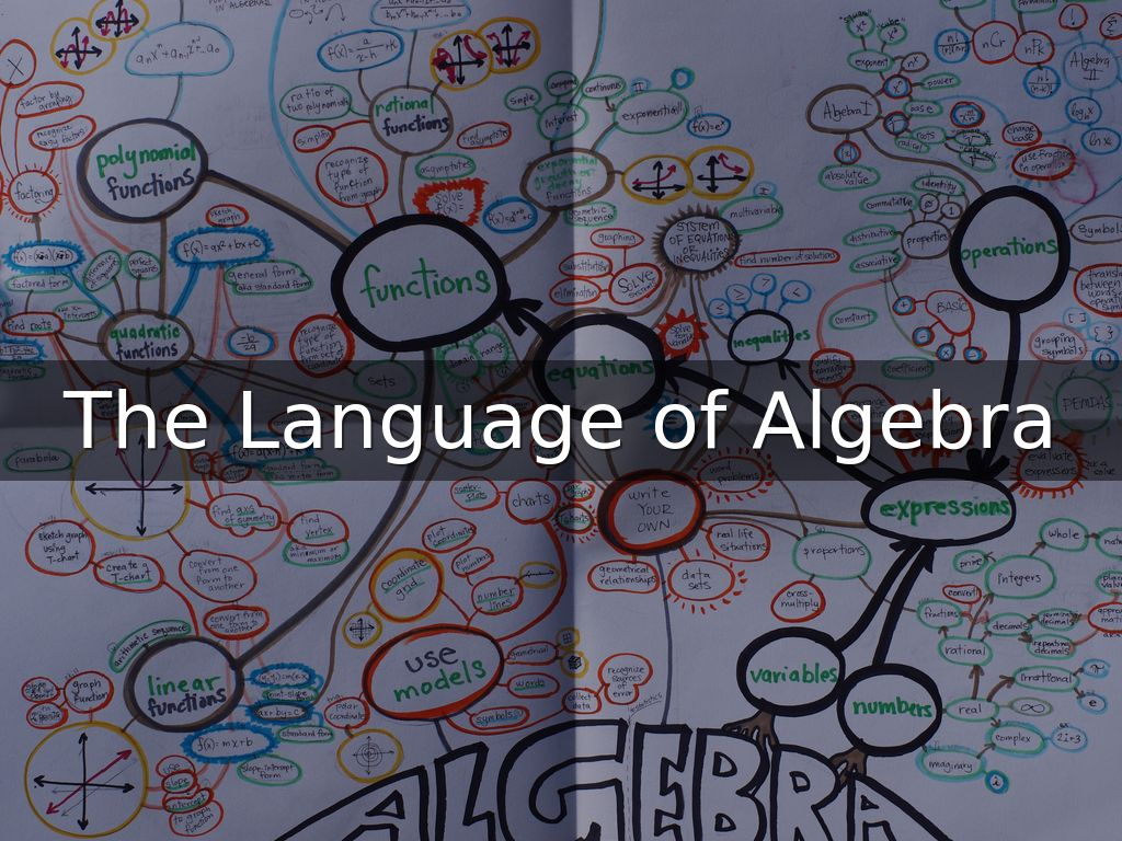 MYP Resources: The language of algebra