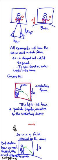 IB Physics: Teacher Notes: Intro to general relativity