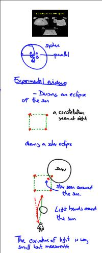 IB Physics: Teacher Notes: Curved space