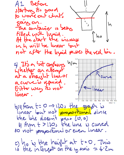IB Physics: P2 May2009 TZ2
