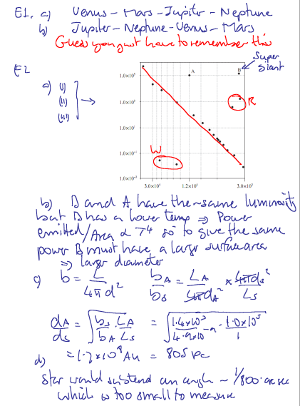 IB Physics: P3 May 2011 TZ1