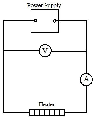 IB Physics: Optional Practical: Variable power heater