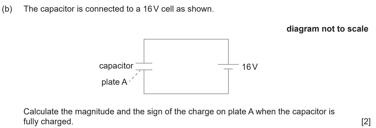 IB Physics: Current and resistance
