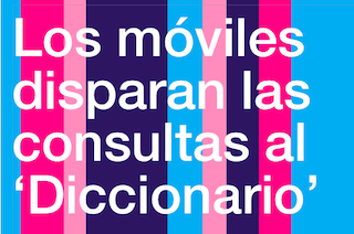 IB Spanish B: Consultas disparadas